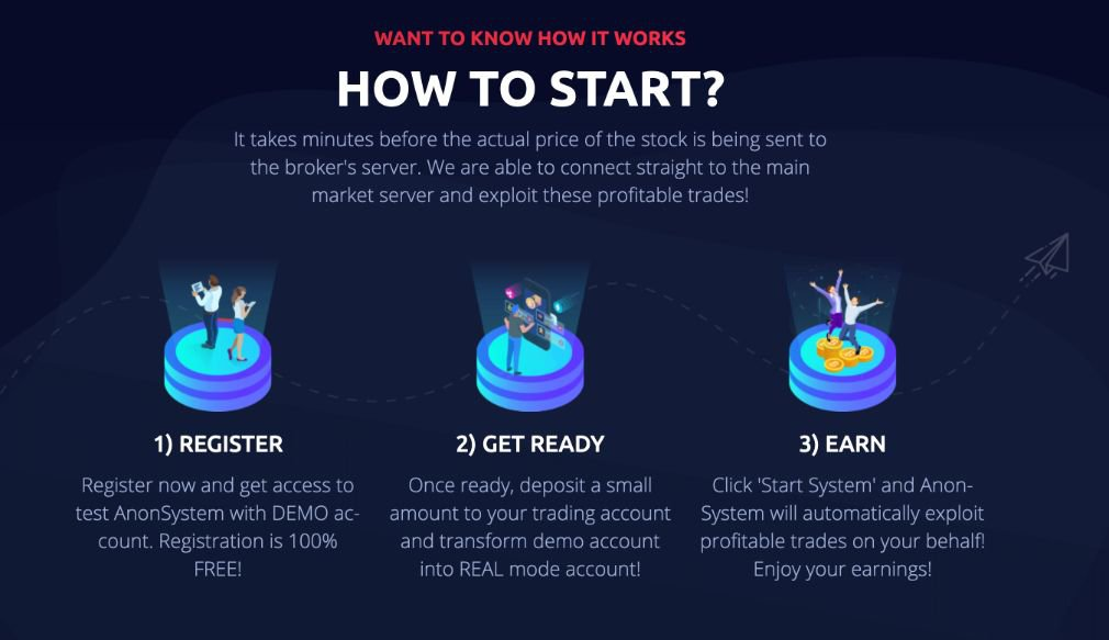 Anon System how to start