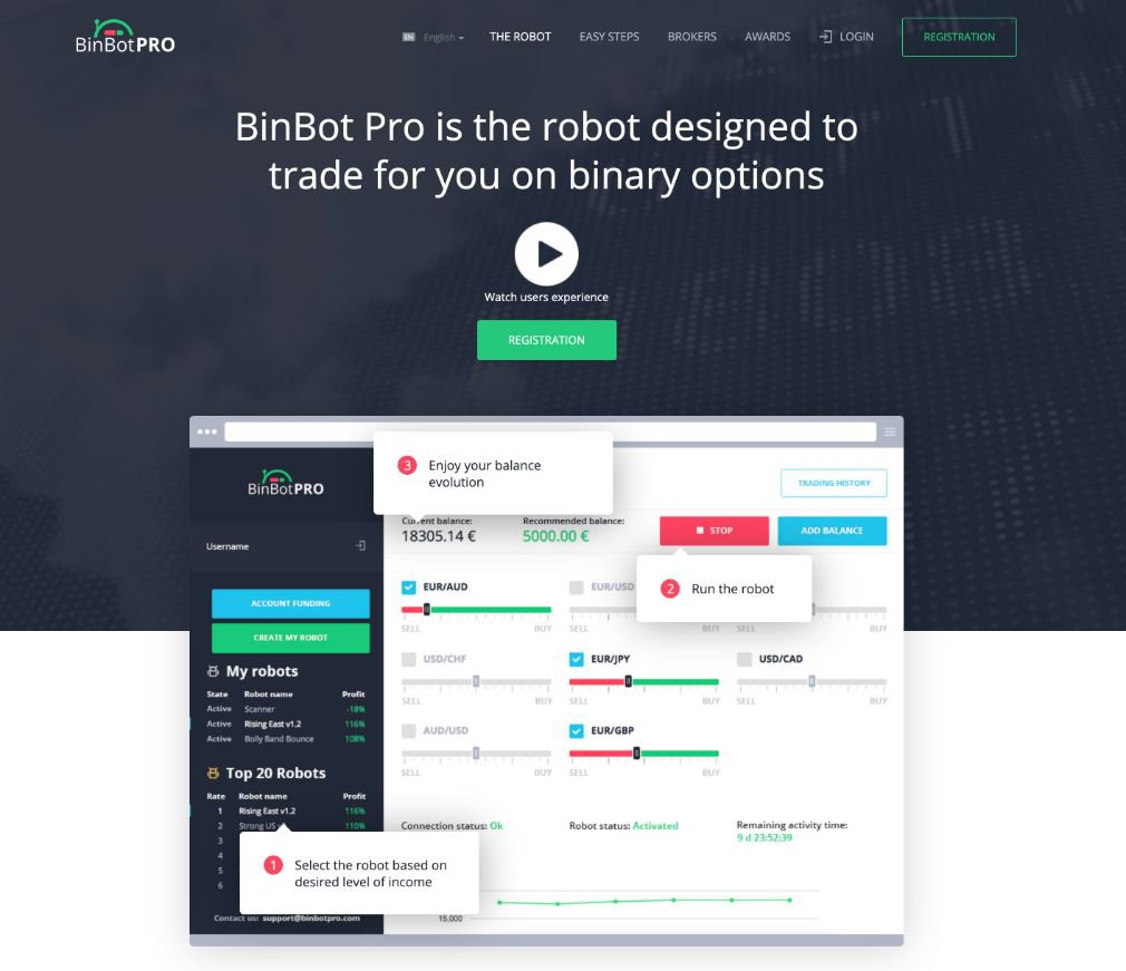 BinBot Pro Review - Scam or is it legit?