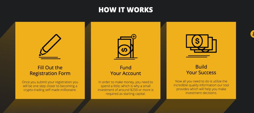 Bitcoin News Trader how it works