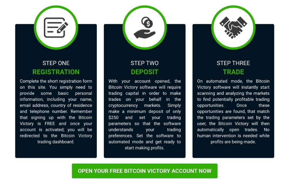 Bitcoin Victory how it works