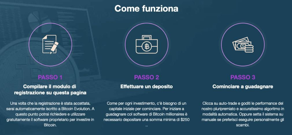 Bitcoin Evolution come funziona
