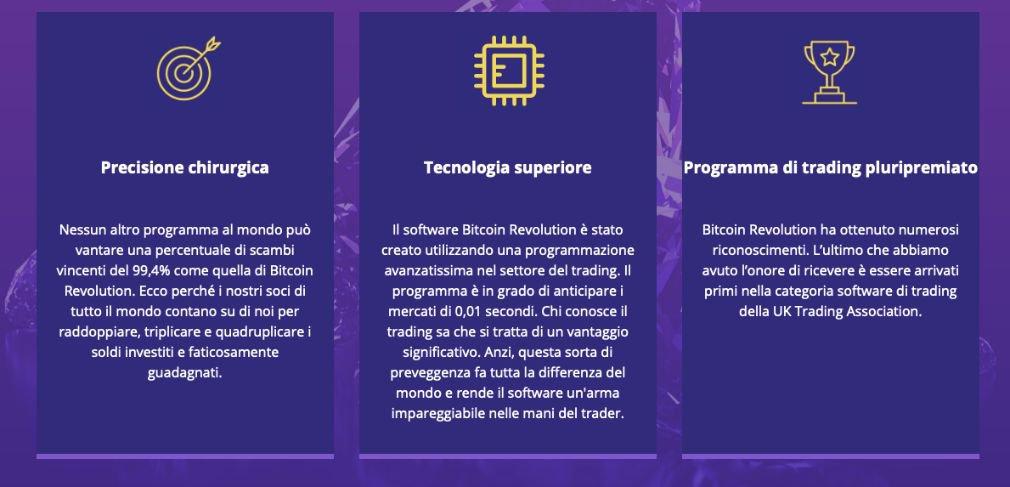 Bitcoin Revolution benefici